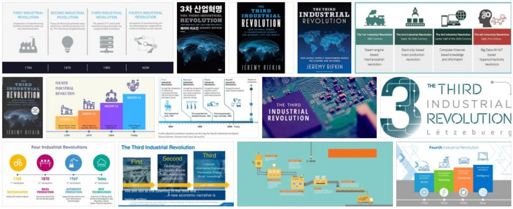 The Three Industrial Revolutions